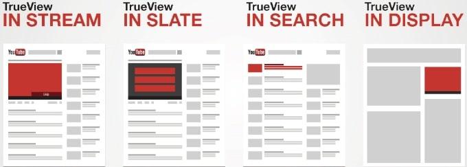 YouTube advertentiemogelijkheden